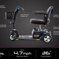 PRIDE GoGo SPORT 3-wheel For Sale: specifications-image (1)